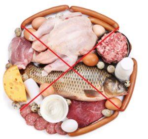 Запрет на белковые продукты